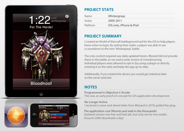 iWintergrasp for iPhone & iPad