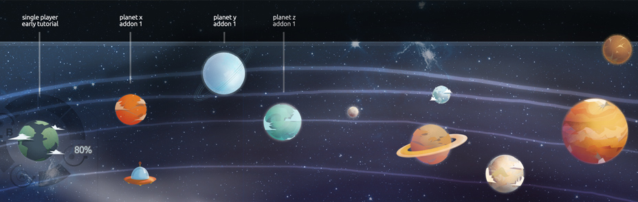 Game Map (Planets)